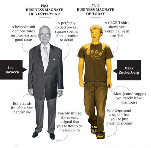 bloomberg businessweek business magnate comparison
